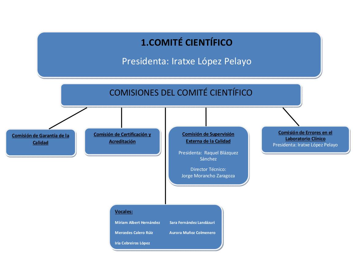 1. comite_cientifico