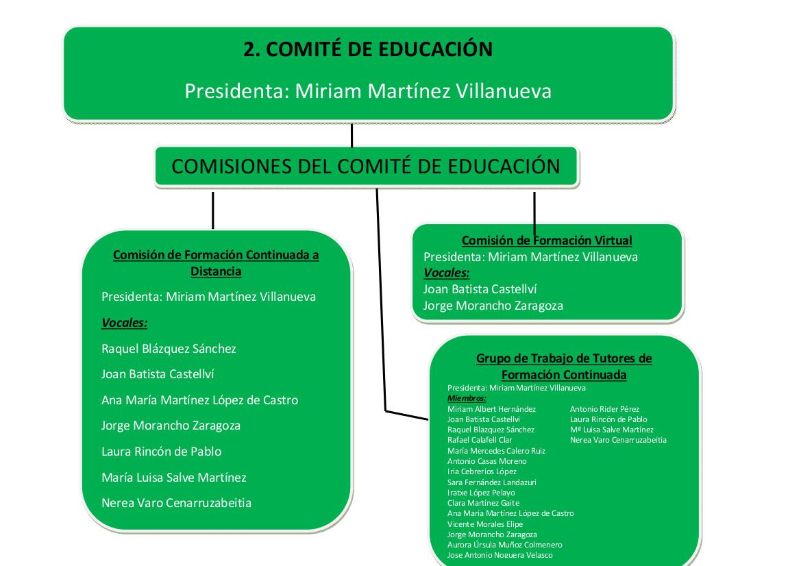 2. comite_educativo
