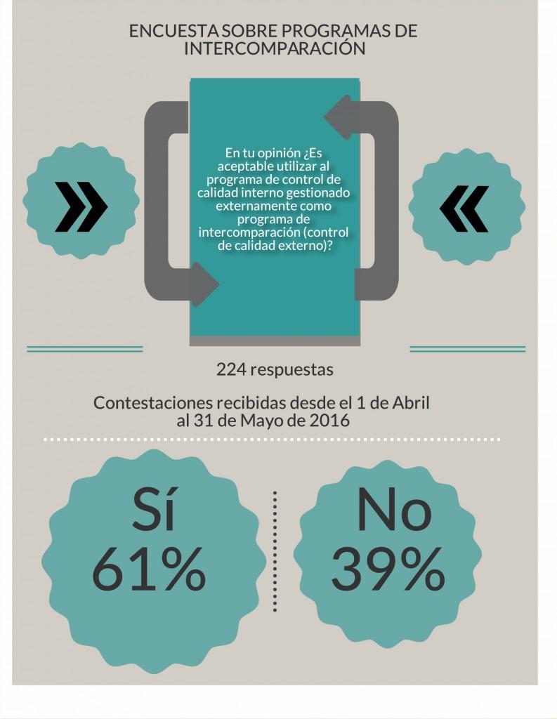 infografia_resultados_encuesta_pi